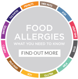 food_allergies
